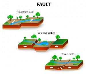 Geology cross cutting faults