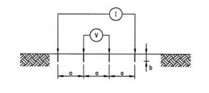 Wenner 4 pin electrical resistivity array